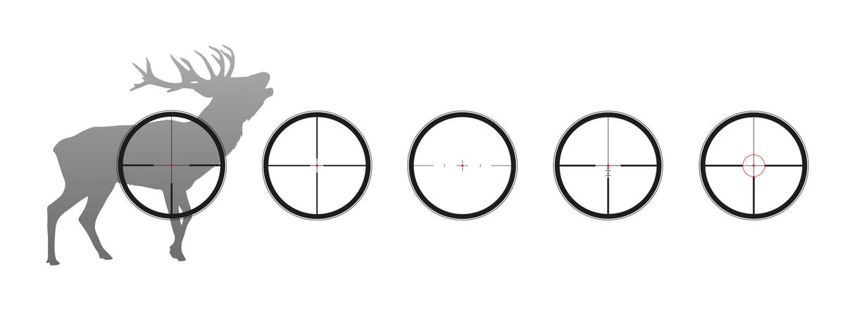 Magnus i Reticles